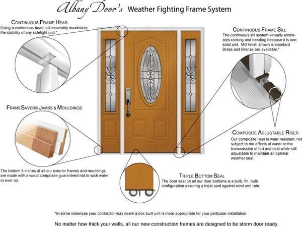 weather-fighting-frame-system-compressor